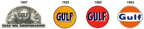 A marca GULF