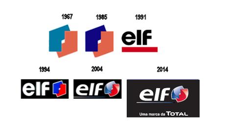ELF é uma marca do grupo Total